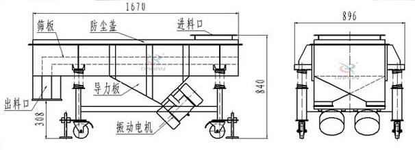 直线振动筛工作原理结构图