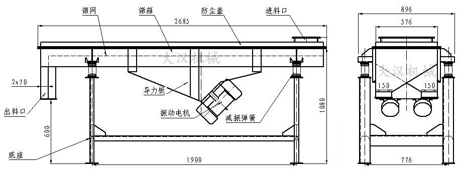 525直线振动筛结构图